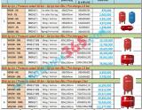 bảng giá bình tích áp aquasystem 1