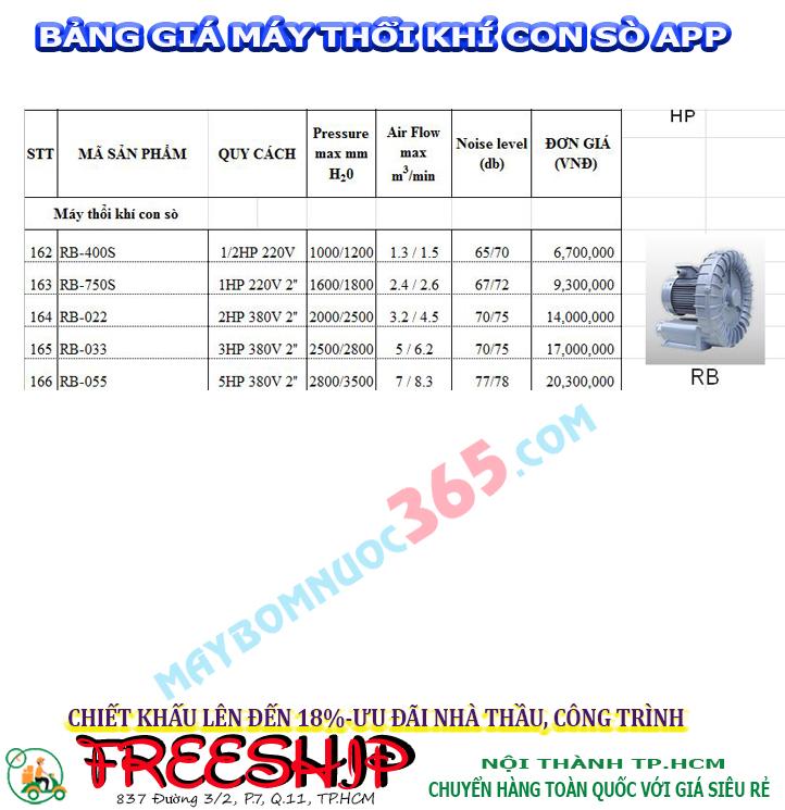 Bảng giá máy thổi khí con sò APP dòng RB