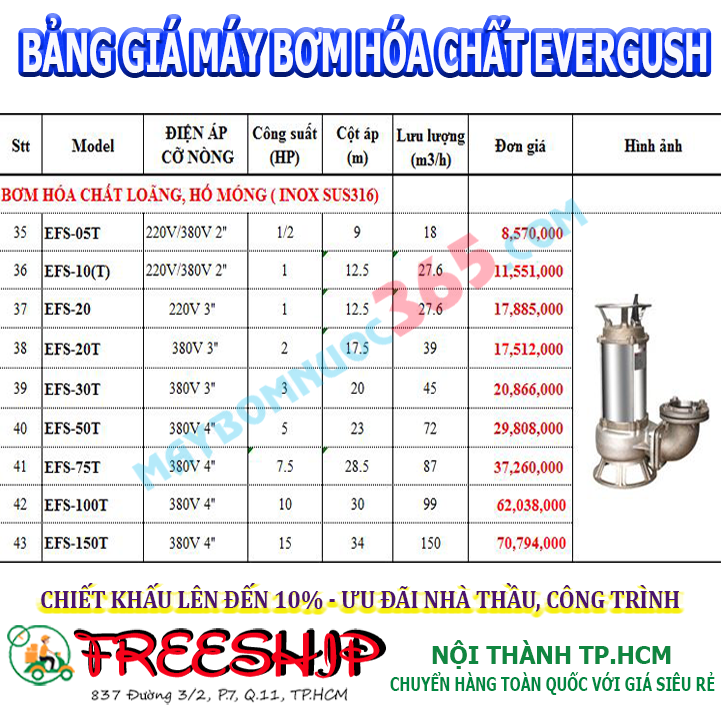 Bảng giá máy bơm hóa chất Evergush