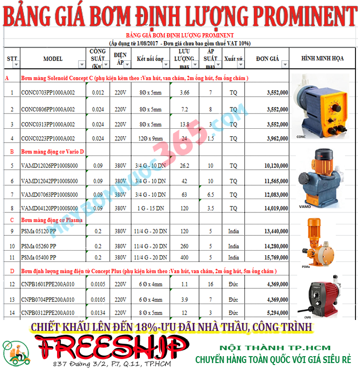 bang gia may bom dinh luong Prominent