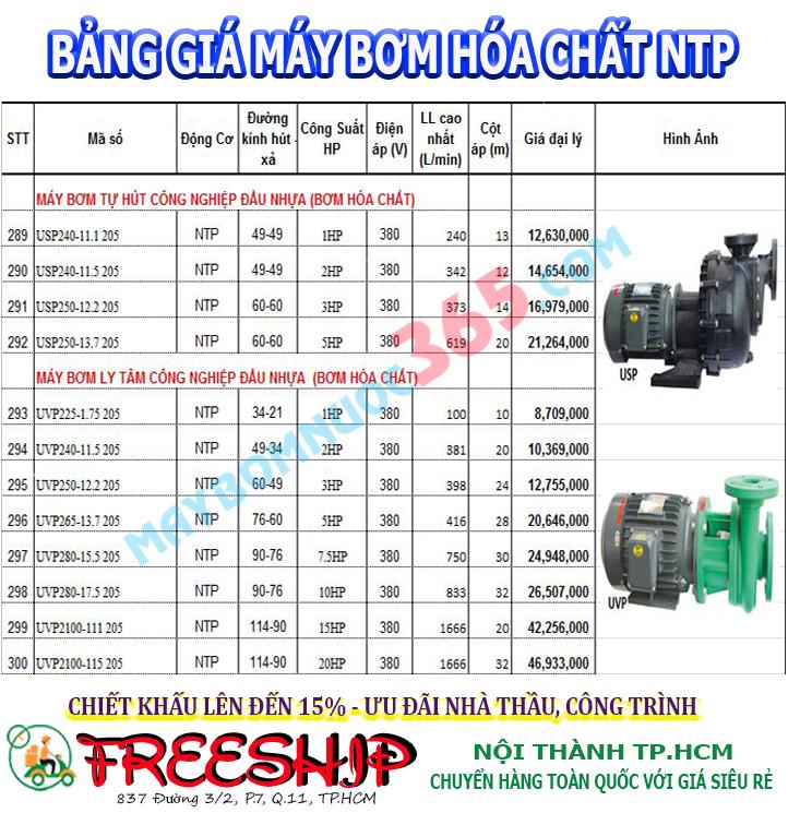 Bảng giá máy bơm hóa chất NTP