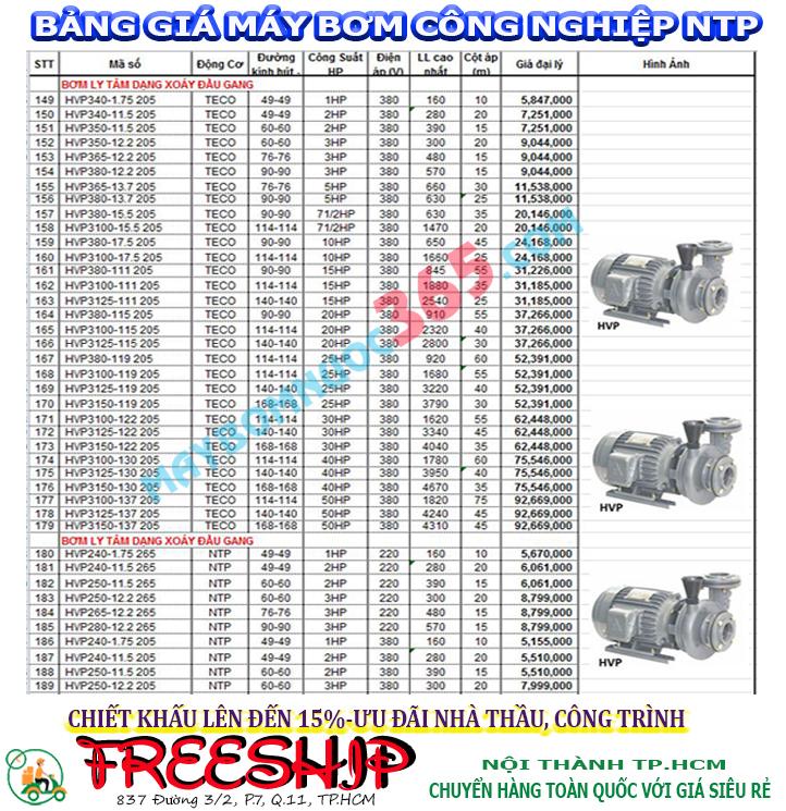 Bảng giá máy bơm ly tâm trục ngang đầu gang NTP HVP