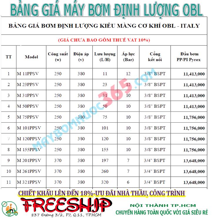 bang gia may bom dinh luong OBL