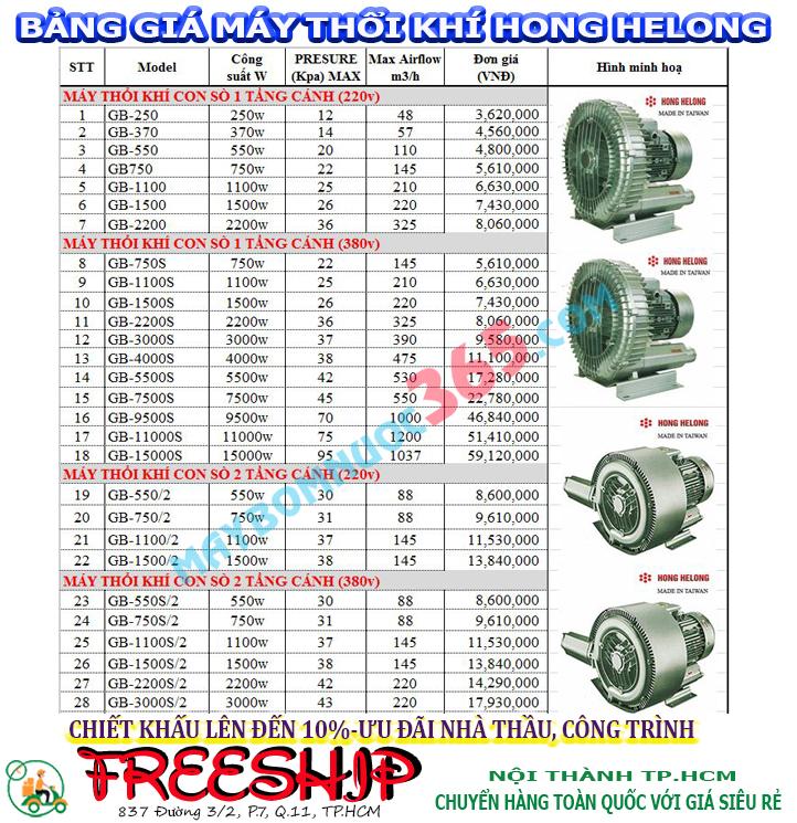 Bảng giá máy thổi khí con sò Hong Helong