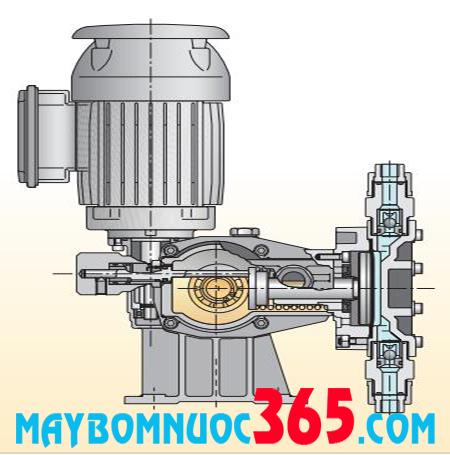 Bơm định lượng kiểu màng cơ khí OBL M 155PPSV 250W