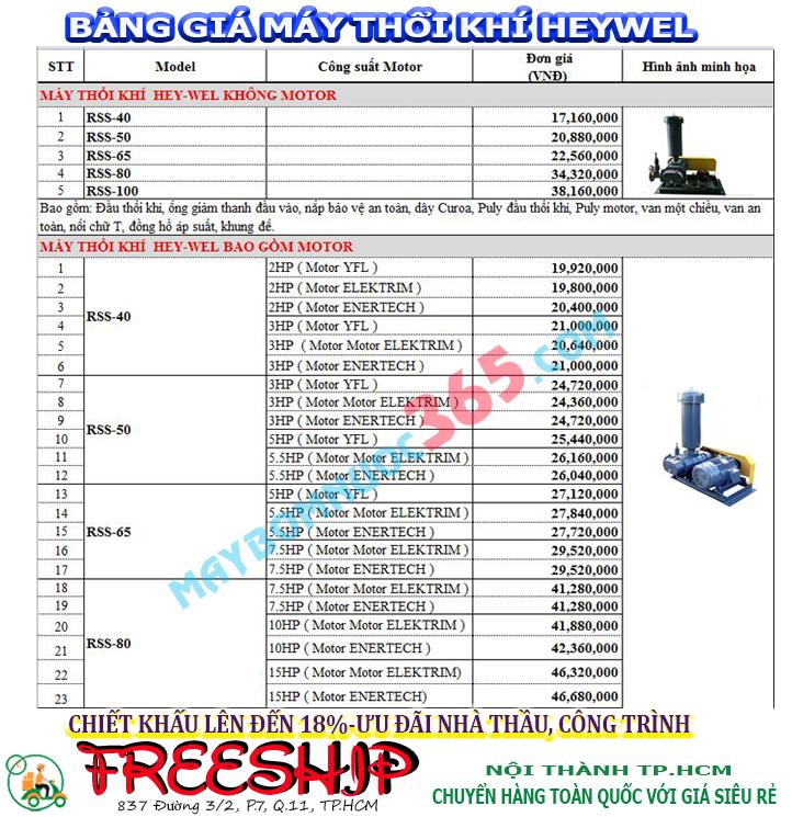 Bảng giá máy thổi khí Heywel RSV
