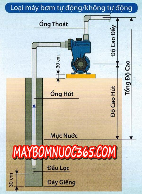 Sơ đồ lắp đặt máy bơm nước tăng áp Panasonic A-130JTX 125W