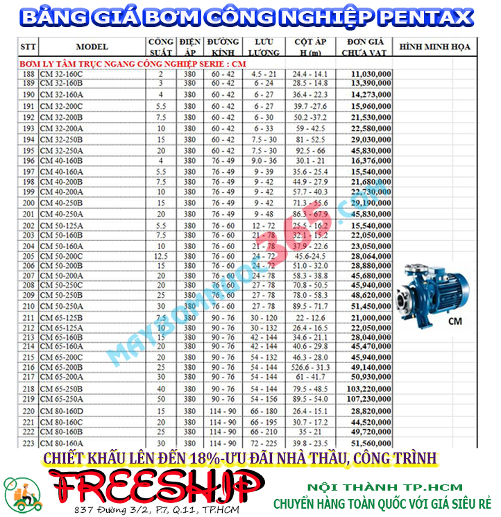 Bảng giá máy bơm ly tâm trục ngang đầu gang Pentax
