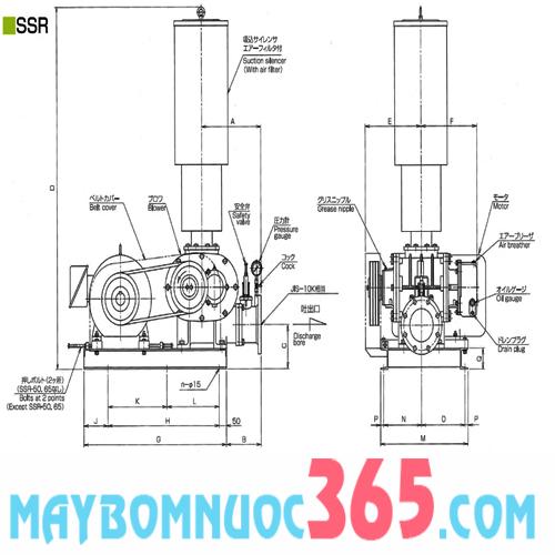 Máy thổi khí xử lý nước thải Taiko SSR-80 4KW